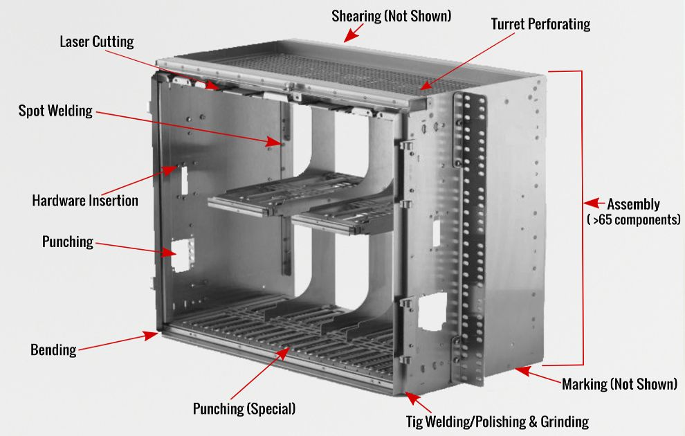 Hendrick Manufacturing Metal Fabrication Diagram